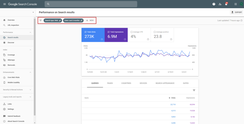 Google Search Console filter muligheder